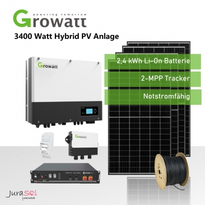 3400 Watt Solar Kit - mit Batterie Option